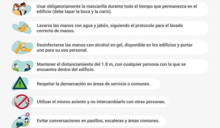 Lineamientos de prevención Covid-19 dentro de las instalaciones universitarias.