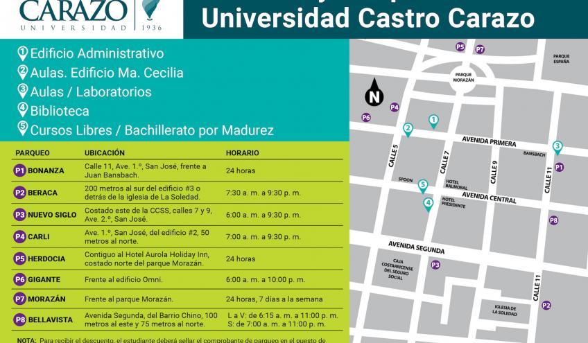 Convenio parqueos y ubicación edificios Universidad Castro Carazo
