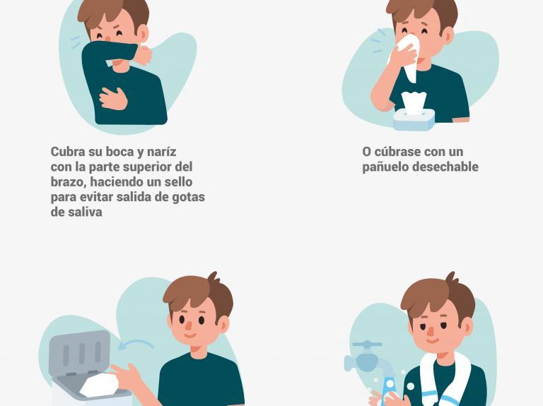 ¿Cómo toser y estornudar para evitar propagar el virus?